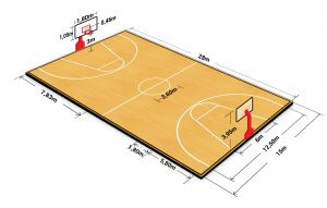 basketball court length