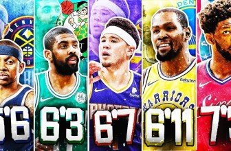 Average Height of an NBA Player From Point Guards To Centers
