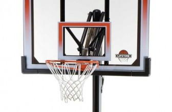 Best In Ground Basketball Hoop Reviews 2017